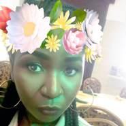 lilynexttothevalley's profile photo