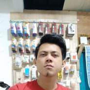 budii503's profile photo