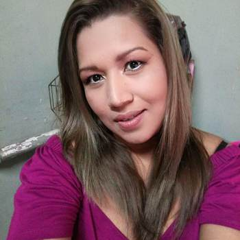 anagodoy14_Francisco Morazan_Single_Female