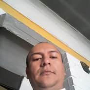 mirox35's profile photo