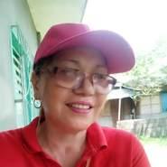 aidadonosroldan's profile photo