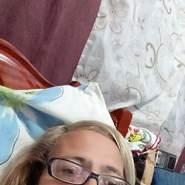 lenitafatima's profile photo