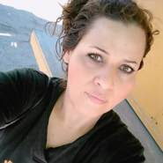 malu93's profile photo