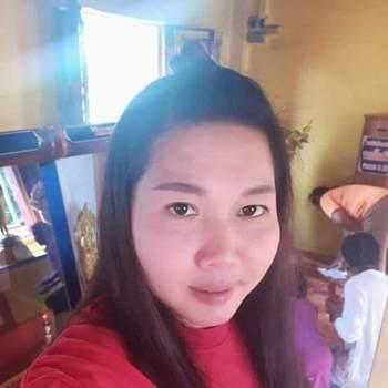 user_tyo79_Khon Kaen_Độc thân_Nữ