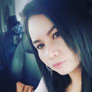 meewn261's profile photo