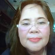 elsimaec's profile photo