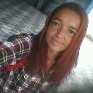 renataa96's profile photo