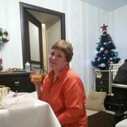 zharina_1964's profile photo