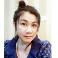 tangjun's profile photo