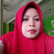dewis365's profile photo