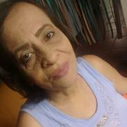 claudiabittente61's profile photo