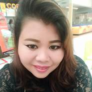 kung1983's profile photo