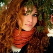 user_cf0862's profile photo