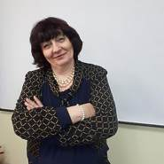 kotova_marina268's profile photo