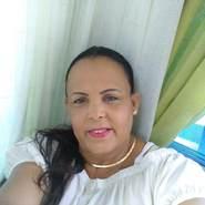 enelsidao's profile photo