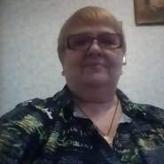 user_wfgd91's profile photo