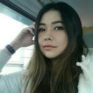 pimmy_'s profile photo