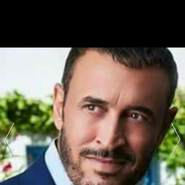 sharwgan's profile photo