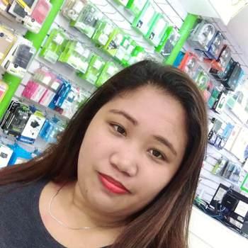 aljanes_Quezon_Single_Female