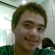 kritsadad6's profile photo