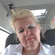 elenakarchina's profile photo