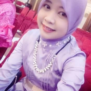 irawatihamid_Sulawesi Selatan_أعزب_إناثا