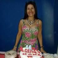 margaritam45's profile photo