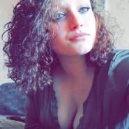 angelique_conseil's profile photo