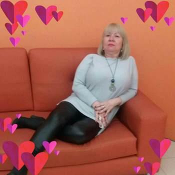 gloriai9_Risaralda_Single_Female