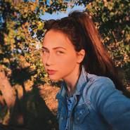 fewivaboda's profile photo