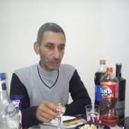 gevoro's profile photo