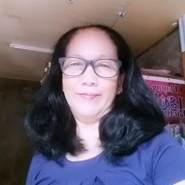 priscillai's profile photo