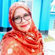 cahayas12's profile photo