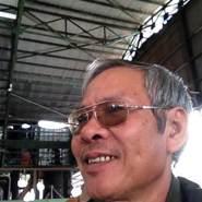 nhungt27's profile photo