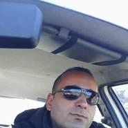 mohsint22's profile photo