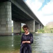 lubovkostruhina's profile photo