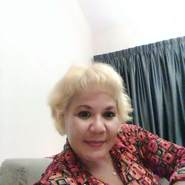 sharmilak's profile photo