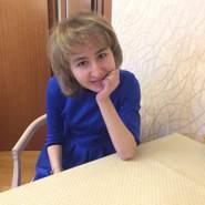 user_qxtyb503's profile photo