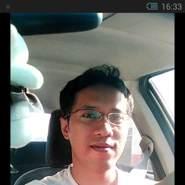 restur14's profile photo