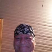 tonys824's profile photo