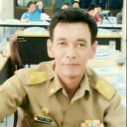 kkongong's profile photo