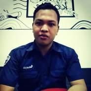 arishidayat2's profile photo