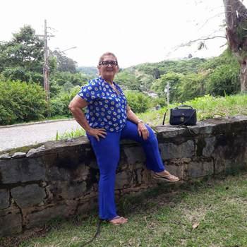 marletep15_Rio Grande Do Norte_Libero/a_Donna