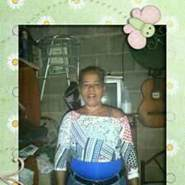 ligia882's profile photo