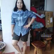 user_yrp049's profile photo