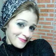 gegee573's profile photo