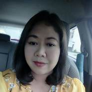 user_fik8271's profile photo