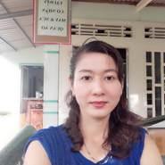 loant674's profile photo