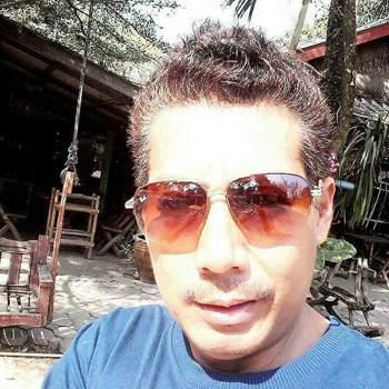 user_bdmih905_Phra Nakhon Si Ayutthaya_Độc thân_Nam