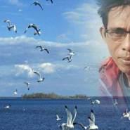 irmansyah6's profile photo